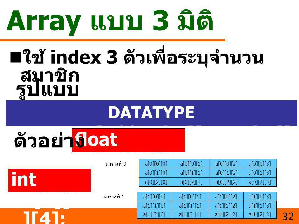 DATATYPE varname[table_size][row_size][col_size];